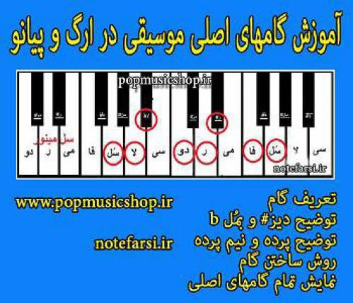 آموزش گام در موسیقی
